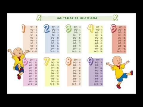 Tables de multiplication en chanson 3 musica movil - Apprendre les tables de multiplication en chanson ...