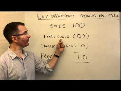 Key stock picking terms: operational gearing