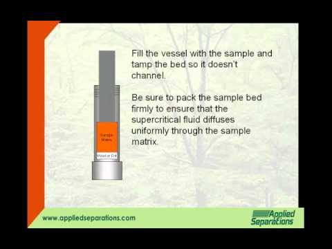 How to Pack a Sample into a High Pressure Vessel for use in a Supercritical Fluid System