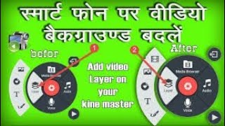 How To Change Background Of Any Video | Kine Master | Technical Blasters |