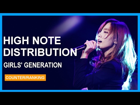 Girls' Generation High Notes/Adlibs Distribution