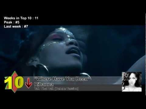 Top 10 Songs - Week Of August 25, 2012
