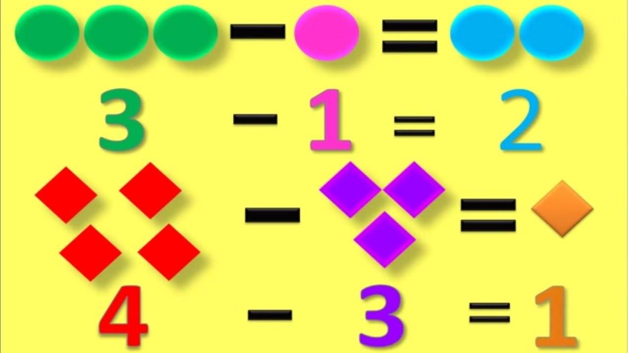 Aprendiendo A Restar! Matemáticas Para Niños (Video
