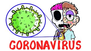 What Actually Happens If You Get Coronavirus?