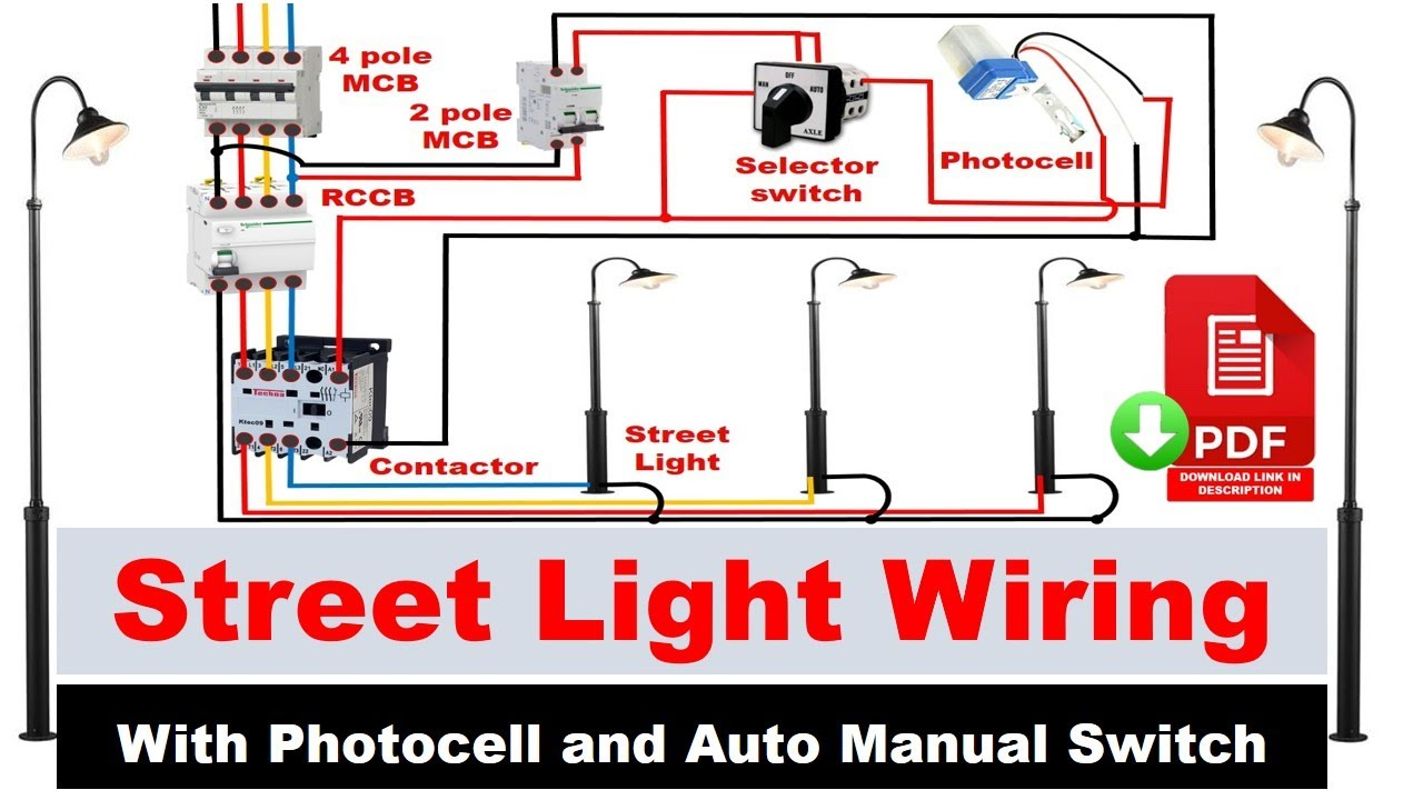Deluxe Photocell Control