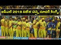 CSK Clinch IPL 2018 Title As Shane Watson Blows Away SRH