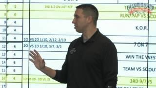 2016 Iowa State Football Coaches Clinic -  Matt Campbell