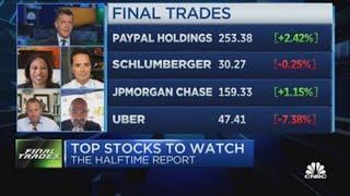 Final Trades: PayPal, J.P. Morgan, Uber & more