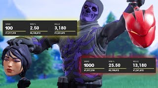 every person i KILL i show their stats... (really good)
