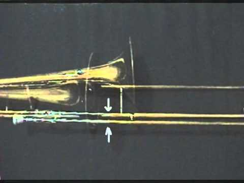 Las Posturas / Posiciones del tubo slide del TROMBON de VARA