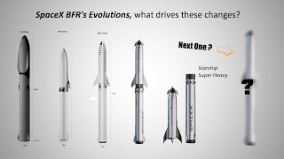 SpaceX's Rapidly Changing BFR, what shapes its Evolution? | Elephant Explains