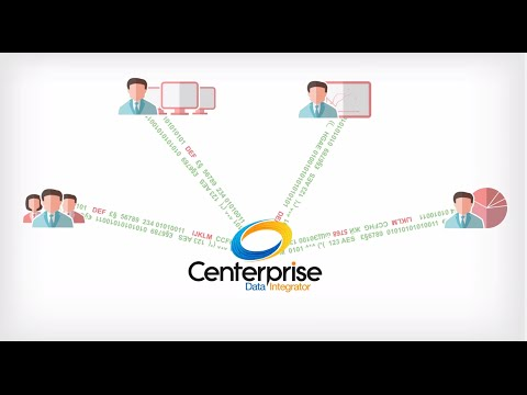 Astera for Business Users Explained