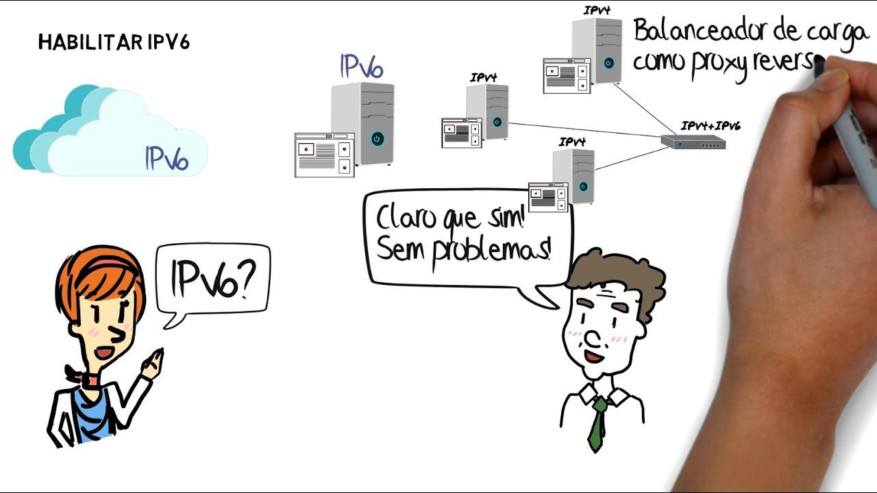 O QUE É O IPV6