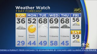 CBS 2 Weather Watch 7 A.M. 4-14-19
