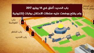 أبواب المسجد الأقصى     -