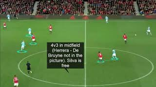 Has Guardiola Created the New Invincibles? - Tactical Analysis of Manchester United - Man City