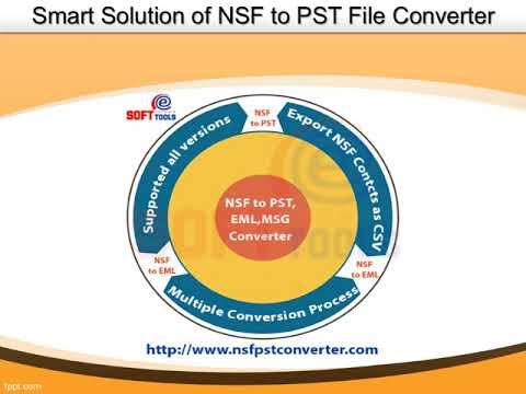 video eSoftTools NSF to PST Converter