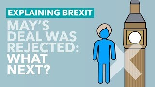 What Happens Now May's Deal Was Rejected? - Brexit Explained