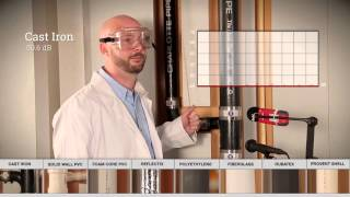 Measuring Sound in PVC and Cast Iron DWV Plumbing Systems
