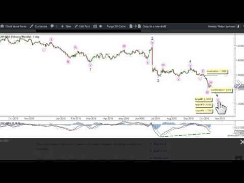 Elliott Wave Forex: GBPUSD Technical Analysis - 13th October, 2016