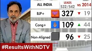 Total BJP sweep, India chooses Narendra Modi..