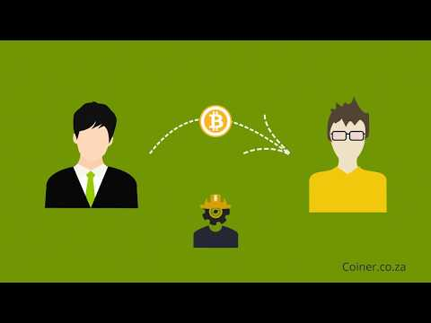 What are Bitcoins & Altcoins | Watch Now