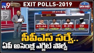 Exit Polls: CPS survey predicts 130 seats to YSRCP..