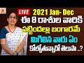 Telugu Rasi Phalithalu 2021   Rashi Phalalu 2021   2021 Yearly Predictions Telugu   Celebrity Bhakti