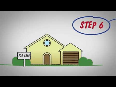 Should You Stage Your Home to Sell? Tips and Tricks!               10/10