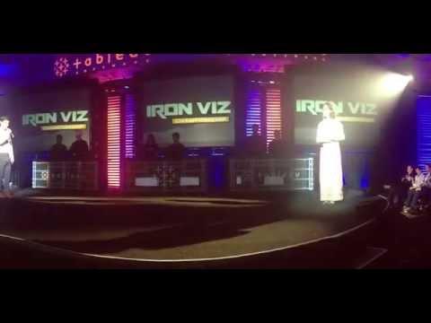 Tableau Iron Viz Competition 2015