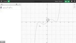 Graf polinoma 3