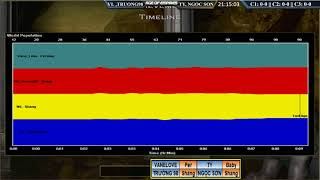 vanelove-truong98-vs-ty-ngoc-son-ngay-15-05-2018