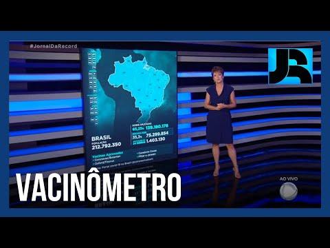 Vacinômetro: 75.299.854 (35,3%) brasileiros completaram a imunização