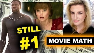 Box Office Black Panther 3rd Weekend vs Red Sparrow