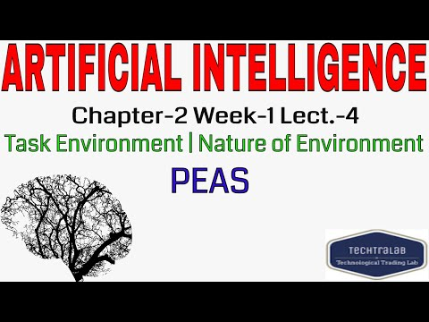 Artificial Intelligence | Task Environment | Nature of Environment | PEAS