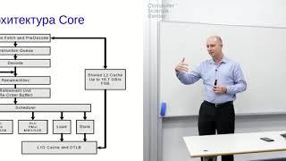 Лекция 2. Обзор архитектуры x86. Основы программирования