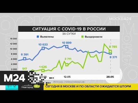 В России наблюдается положительная динамика коронавируса - Москва 24 photo