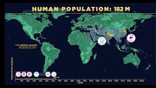 Populácia na Zemi od začiatku ľudstva až po dnes