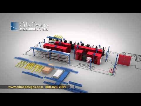 Automotive Mezzanine Animation