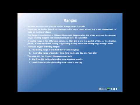 Video 6 BUYING & SELLING ZONES & RANGES