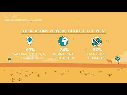 Eutelsat TV Observatory 2020 Algeria
