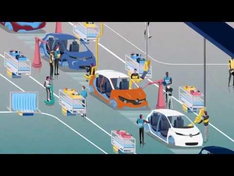 Le Futur dans les usines Renault   Groupe Renault