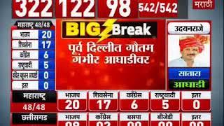 Lok Sabha Results LIVE | पश्चिम बंगालमध्ये भाजपची 15 जागांवर मुसंडी | Live Updates-TV9