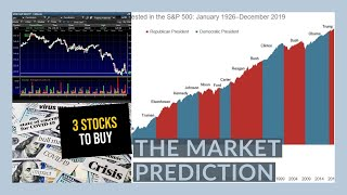 THE STOCK MARKET HAS VOTED!! - My Watchlist - 3 STOCKS TO BUY NOW - APPLE STOCK, AMZN, GOOGL & FB!!