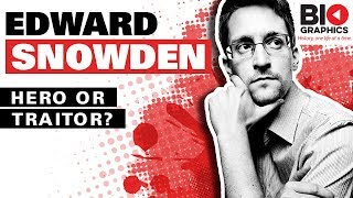 Edward Snowden: Hero or Traitor?