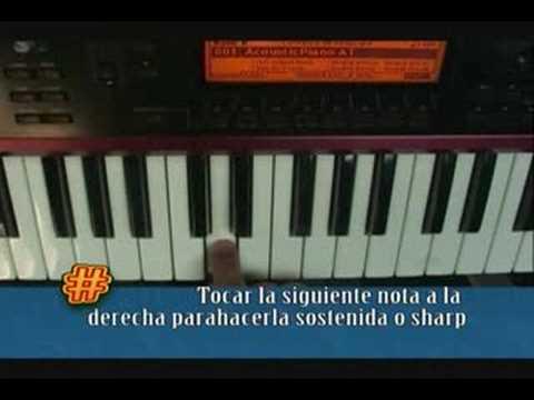 TV Alabanza - Conceptos basicos para tocar PIANO