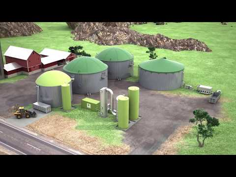 Ductor A profitable biotech solution for biogas producers