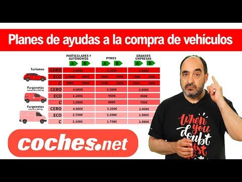 Planes de AYUDA A LA COMPRA de coches en 2020 | coches.net