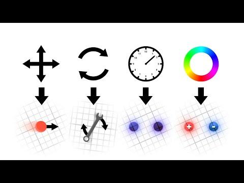 Les Symétries de l'univers