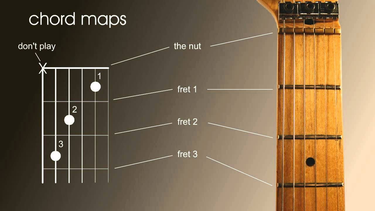 beginners guitar lesson how to read guitar chord and scale maps charts or patterns youtube. Black Bedroom Furniture Sets. Home Design Ideas